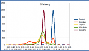 efficiency_histogram